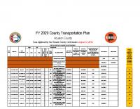 05 FY2020 Transportation Plan for Bond Proceeds Template